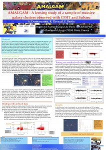 Our poster at the conference 'Future Directions in Galaxy Cluster Surveys'