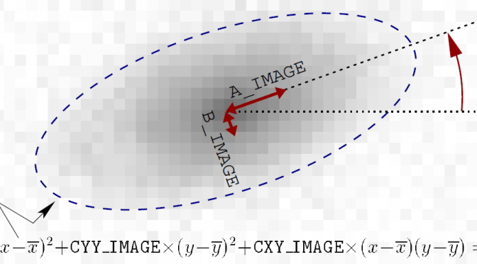 sextractor-shape